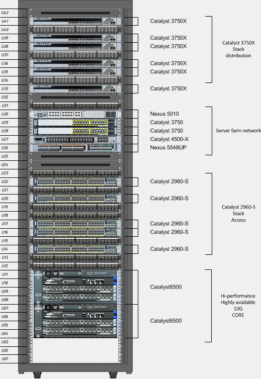 Rack design example